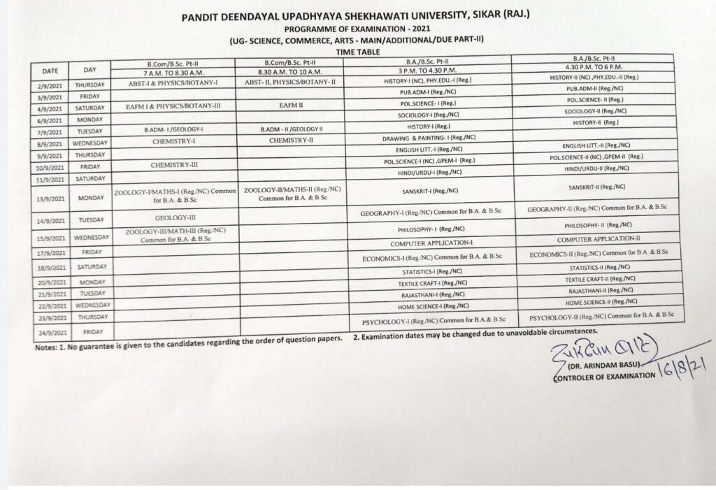Shekhawati University BA Bsc Bcom 2nd year Time Table 2021