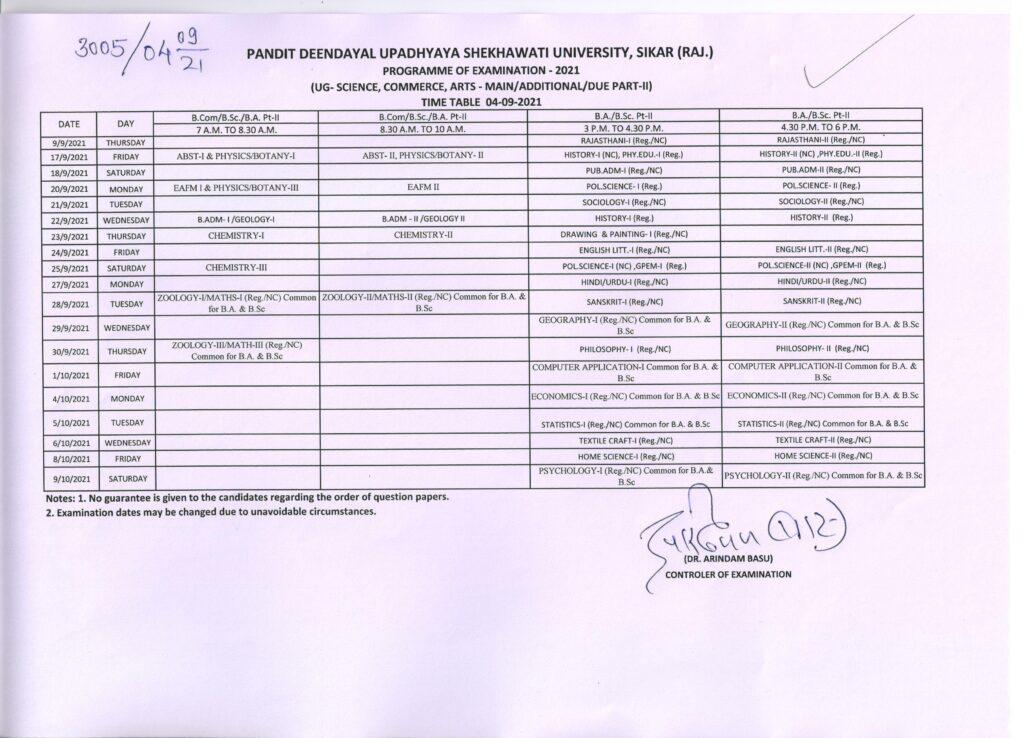 Shekhawati University Admit Card 2021
