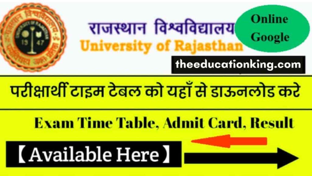 Rajasthan University BA Final Year Result 2021